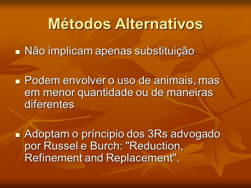 A Experimentação animal é um privilégio e não um direito adquirido!