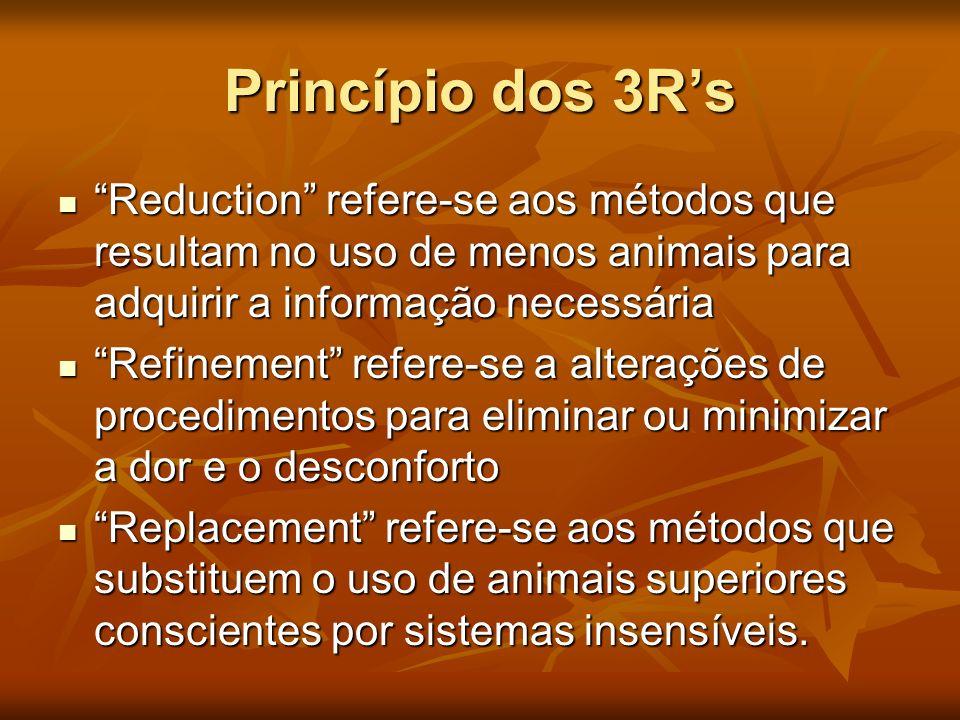 Princípio dos 3Rs Reduction refere-se aos métodos que resultam no uso de menos animais para adquirir a informação necessária Reduction refere-se aos métodos que resultam no uso de menos animais para adquirir a informação necessária Refinement refere-se a alterações de procedimentos para eliminar ou minimizar a dor e o desconforto Refinement refere-se a alterações de procedimentos para eliminar ou minimizar a dor e o desconforto Replacement refere-se aos métodos que substituem o uso de animais superiores conscientes por sistemas insensíveis.