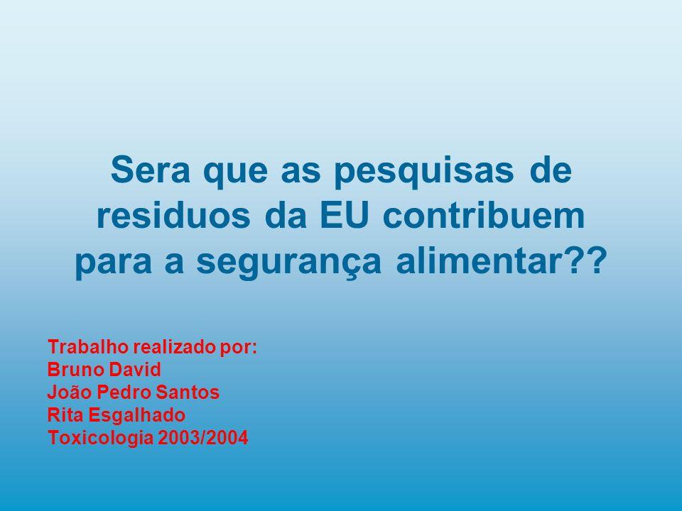 Sera que as pesquisas de residuos da EU contribuem para a segurança alimentar?? Trabalho realizado por: Bruno David João Pedro Santos Rita Esgalhado T