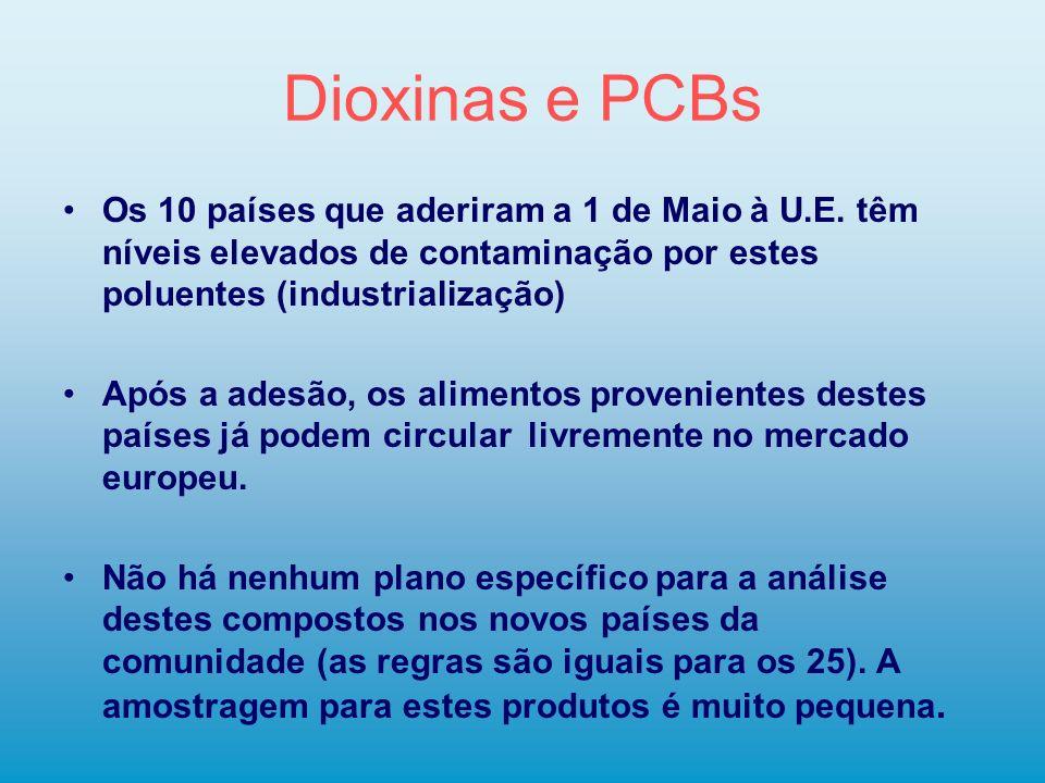 Dioxinas e PCBs Os 10 países que aderiram a 1 de Maio à U.E. têm níveis elevados de contaminação por estes poluentes (industrialização) Após a adesão,