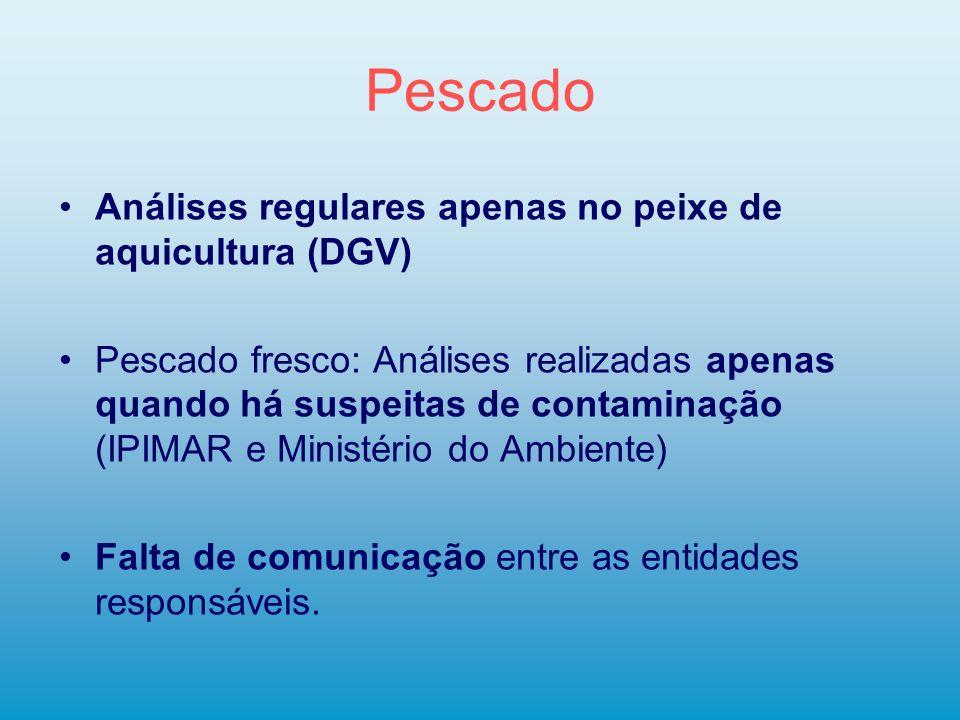 Pescado Análises regulares apenas no peixe de aquicultura (DGV) Pescado fresco: Análises realizadas apenas quando há suspeitas de contaminação (IPIMAR