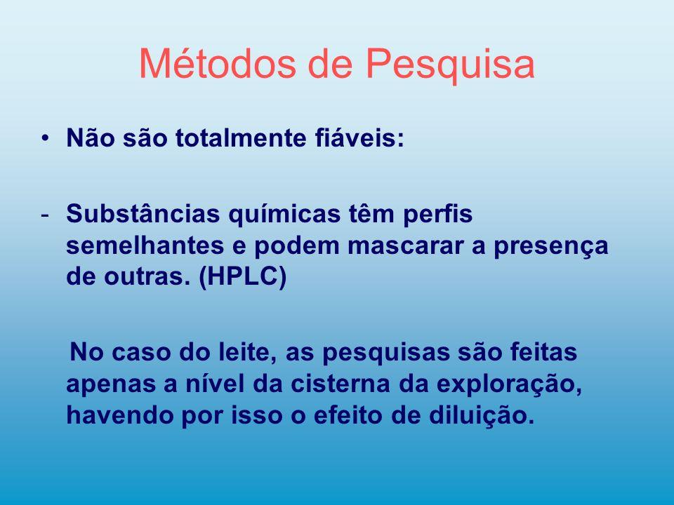 Métodos de Pesquisa Não são totalmente fiáveis: -Substâncias químicas têm perfis semelhantes e podem mascarar a presença de outras. (HPLC) No caso do