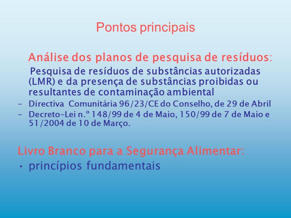 Pontos principais Análise dos planos de pesquisa de resíduos: Pesquisa de resíduos de substâncias autorizadas (LMR) e da presença de substâncias proib
