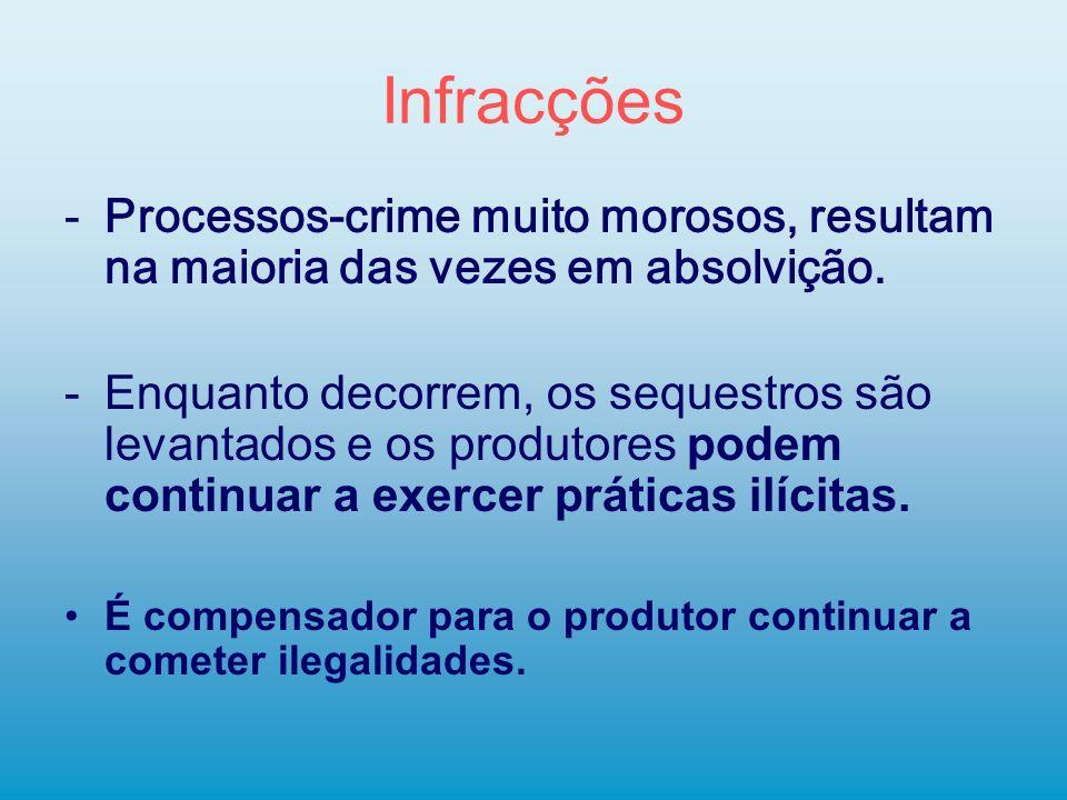 Infracções -Processos-crime muito morosos, resultam na maioria das vezes em absolvição. -Enquanto decorrem, os sequestros são levantados e os produtor