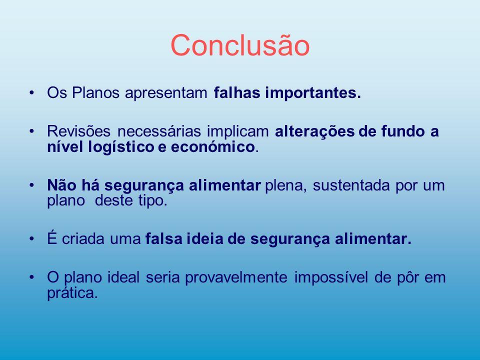 Conclusão Os Planos apresentam falhas importantes. Revisões necessárias implicam alterações de fundo a nível logístico e económico. Não há segurança a