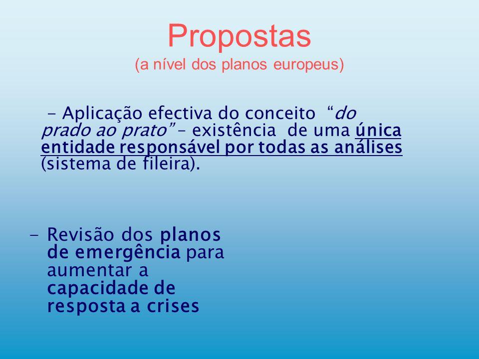 Propostas (a nível dos planos europeus) -Revisão dos planos de emergência para aumentar a capacidade de resposta a crises - Aplicação efectiva do conc