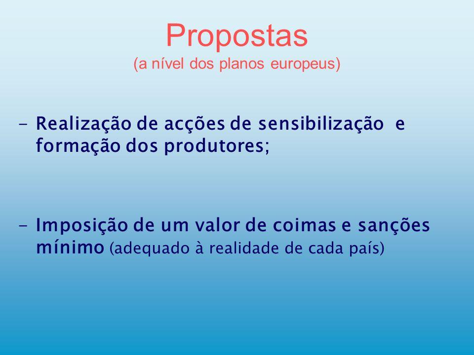 Propostas (a nível dos planos europeus) -Realização de acções de sensibilização e formação dos produtores; -Imposição de um valor de coimas e sanções