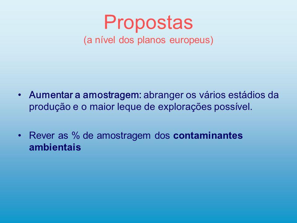 Propostas (a nível dos planos europeus) Aumentar a amostragem: abranger os vários estádios da produção e o maior leque de explorações possível. Rever