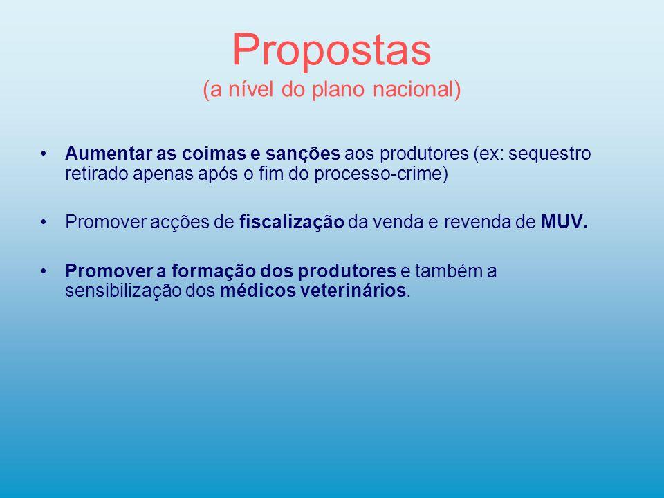 Propostas (a nível do plano nacional) Aumentar as coimas e sanções aos produtores (ex: sequestro retirado apenas após o fim do processo-crime) Promove