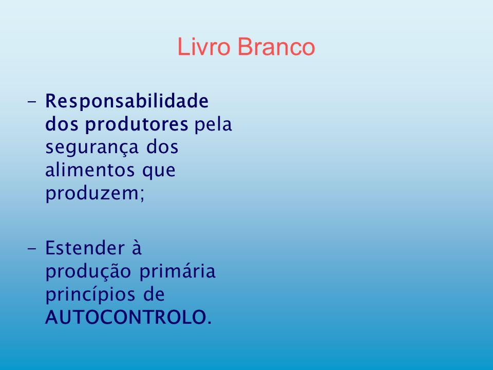 Livro Branco -Responsabilidade dos produtores pela segurança dos alimentos que produzem; -Estender à produção primária princípios de AUTOCONTROLO.