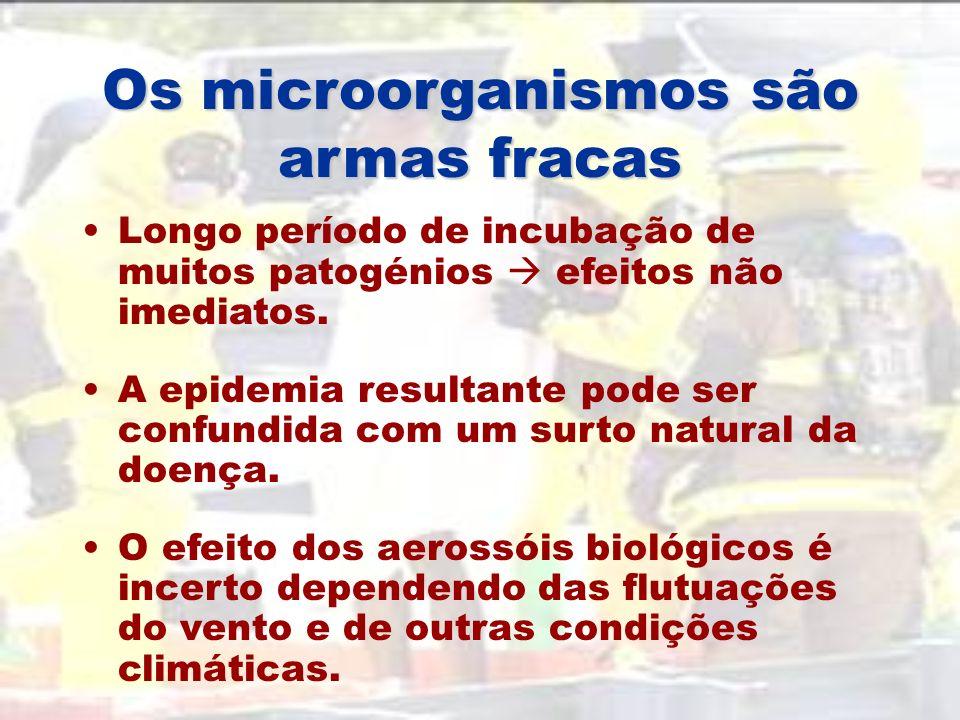 Ingestão de alimentos ou água Inalação de aerossóis DL 50 = 3-5 mg/Kg Terapêutica: medicação de suporte (que pode incluir fluidoterapia) Característic