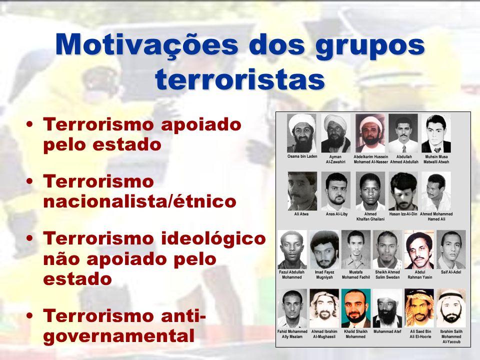 Motivações dos grupos terroristas Terrorismo apoiado pelo estado Terrorismo nacionalista/étnico Terrorismo ideológico não apoiado pelo estado Terrorismo anti- governamental
