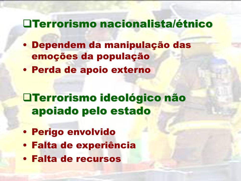 Terrorismo nacionalista/étnico Terrorismo nacionalista/étnico Dependem da manipulação das emoções da população Perda de apoio externo Terrorismo ideológico não apoiado pelo estado Terrorismo ideológico não apoiado pelo estado Perigo envolvido Falta de experiência Falta de recursos