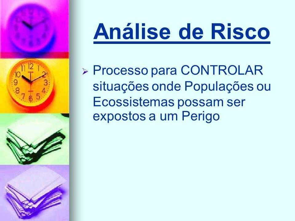 Análise de Risco Processo para CONTROLAR situações onde Populações ou Ecossistemas possam ser expostos a um Perigo