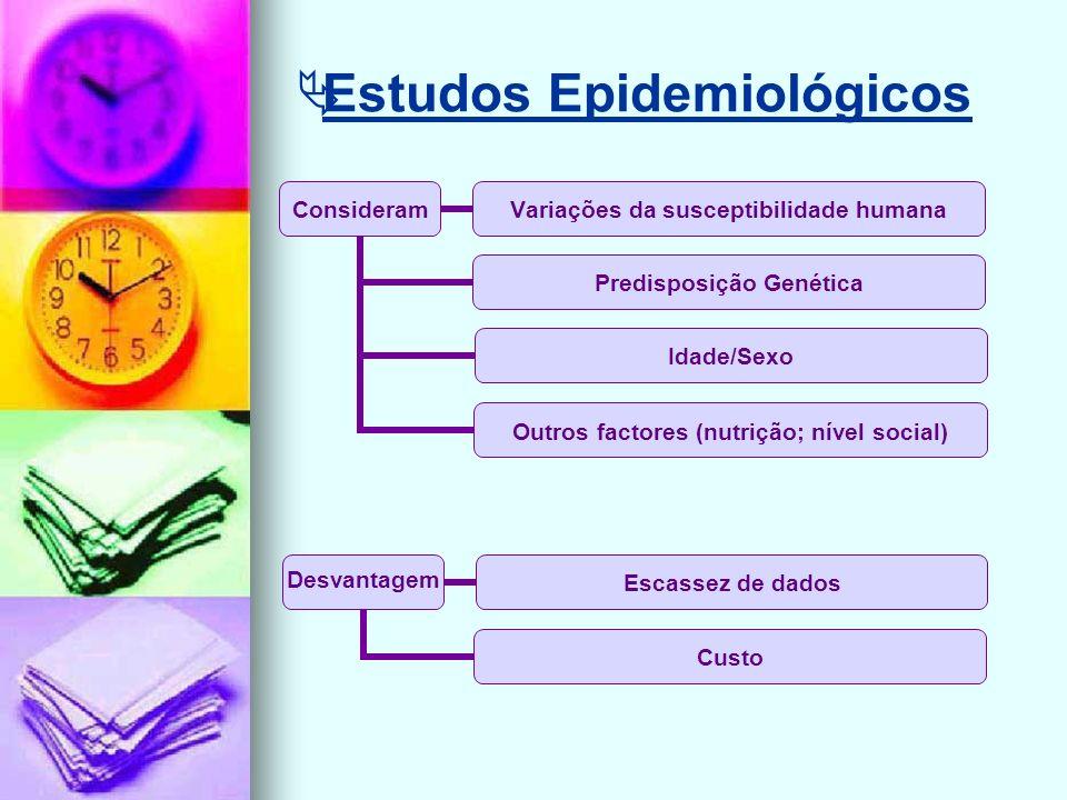 Estudos Epidemiológicos Consideram Variações da susceptibilidade humana Predisposição Genética Idade/Sexo Outros factores (nutrição; nível social) Desvantagem Escassez de dados Custo