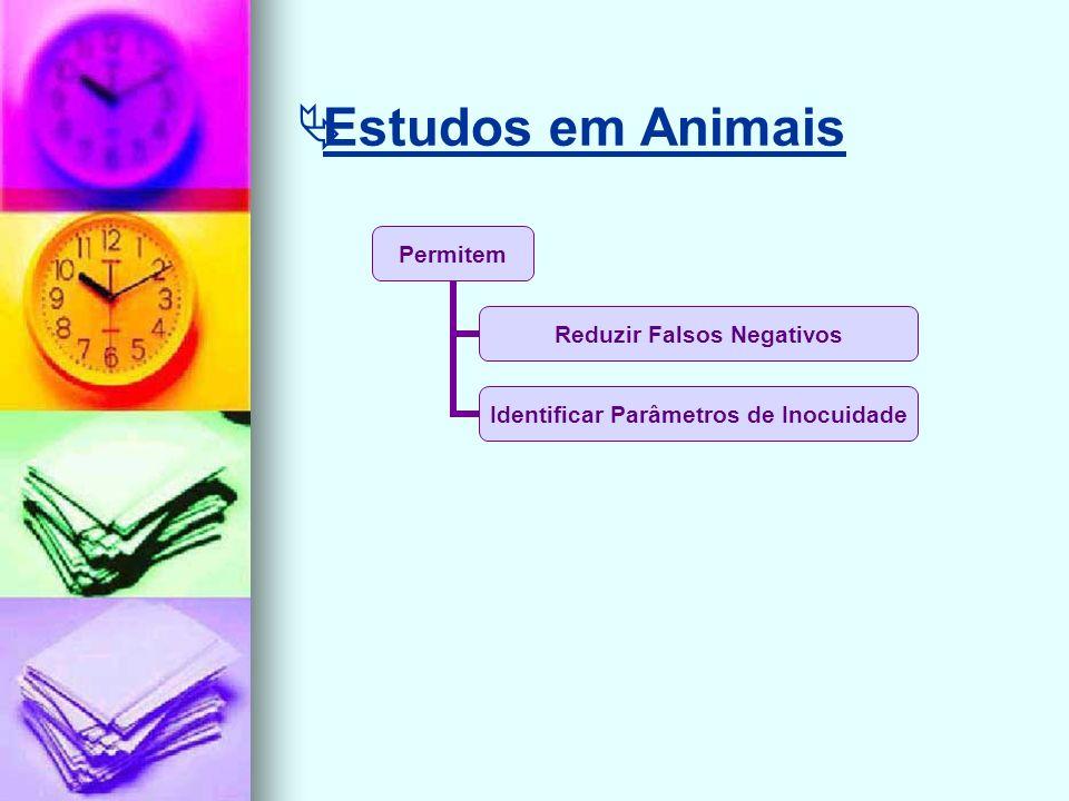Estudos em Animais Permitem Reduzir Falsos Negativos Identificar Parâmetros de Inocuidade