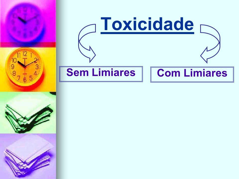 Toxicidade Sem Limiares Com Limiares