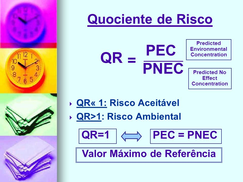 Quociente de Risco QR« 1: Risco Aceitável QR>1: Risco Ambiental QR = PEC PNEC Predicted Environmental Concentration Predicted No Effect Concentration QR=1 PEC = PNEC Valor Máximo de Referência