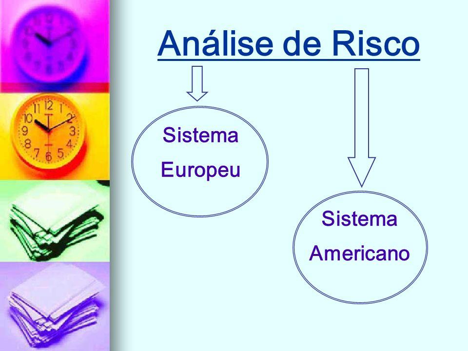 Análise de Risco Sistema Europeu Sistema Americano