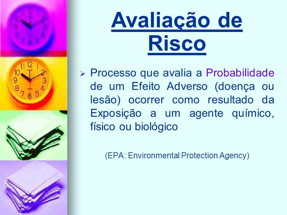 Avaliação de Risco Processo que avalia a Probabilidade de um Efeito Adverso (doença ou lesão) ocorrer como resultado da Exposição a um agente químico, físico ou biológico (EPA: Environmental Protection Agency)