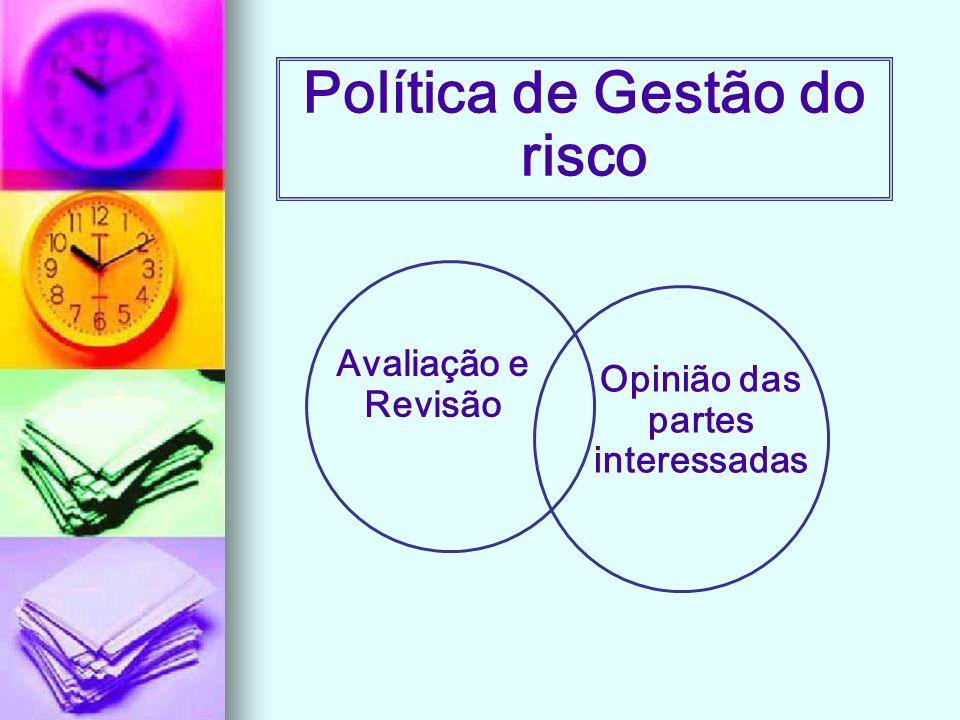 Política de Gestão do risco Avaliação e Revisão Opinião das partes interessadas