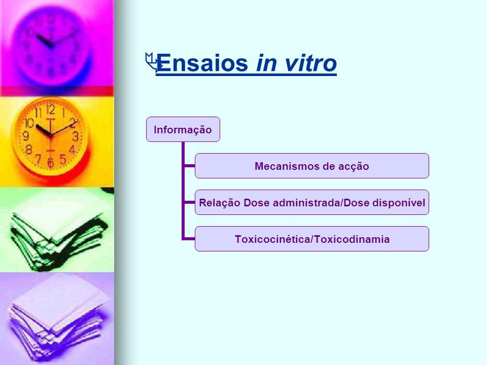 Ensaios in vitro Informação Mecanismos de acção Relação Dose administrada/Dose disponível Toxicocinética/Toxicodinamia