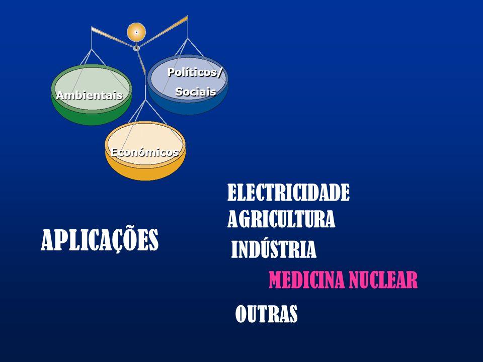 Ambientais Políticos/Sociais Económicos APLICAÇÕES ELECTRICIDADE AGRICULTURA INDÚSTRIA MEDICINA NUCLEAR OUTRAS