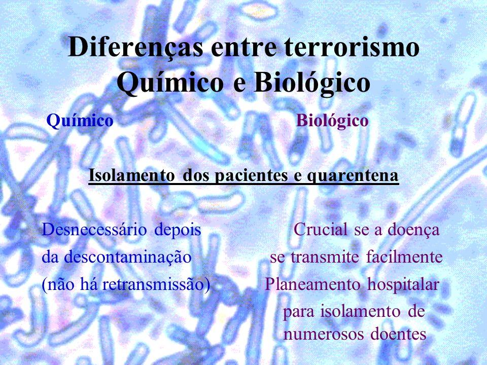 Químico Biológico Isolamento dos pacientes e quarentena Desnecessário depois Crucial se a doença da descontaminação se transmite facilmente (não há re