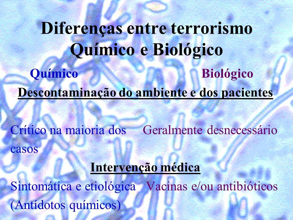 Químico Biológico Descontaminação do ambiente e dos pacientes Crítico na maioria dos Geralmente desnecessário casos Intervenção médica Sintomática e e
