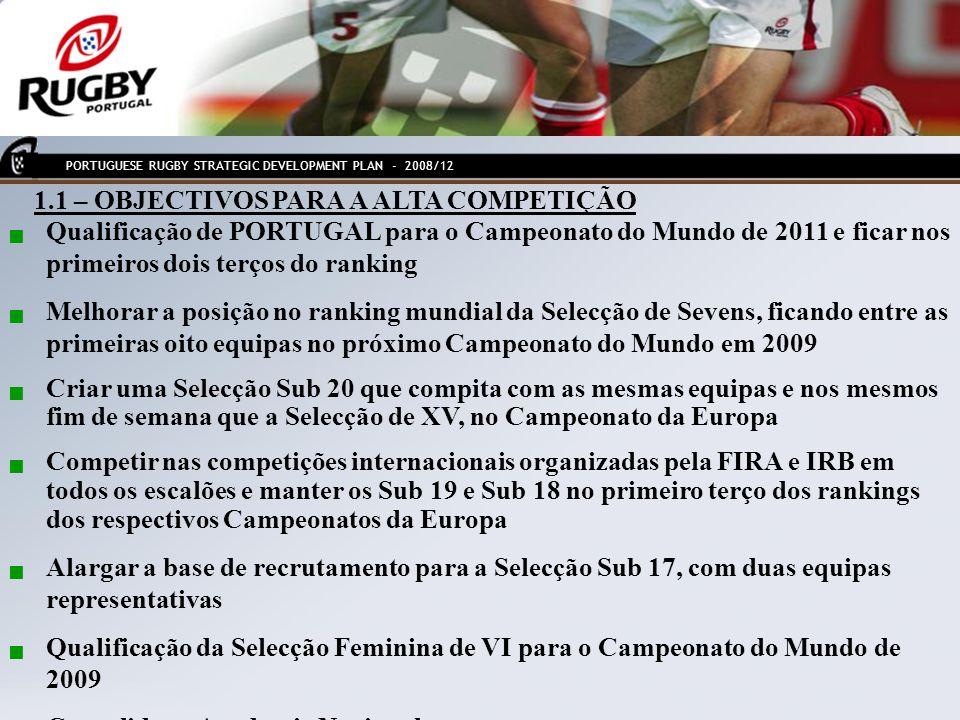 1.1 – OBJECTIVOS PARA A ALTA COMPETIÇÃO Qualificação de PORTUGAL para o Campeonato do Mundo de 2011 e ficar nos primeiros dois terços do ranking Melho