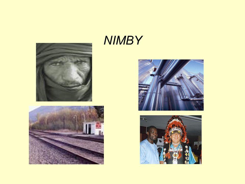 NIMBY – Not In My Back Yard O NIMBY representa uma atitude de um grupo de pessoas que se manifestam contra a implantação de grupos sociais, movimentos