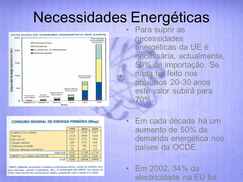 Necessidades Energéticas Para suprir as necessidades energéticas da UE é necessária, actualmente, 50% de importação. Se nada for feito nos próximos 20