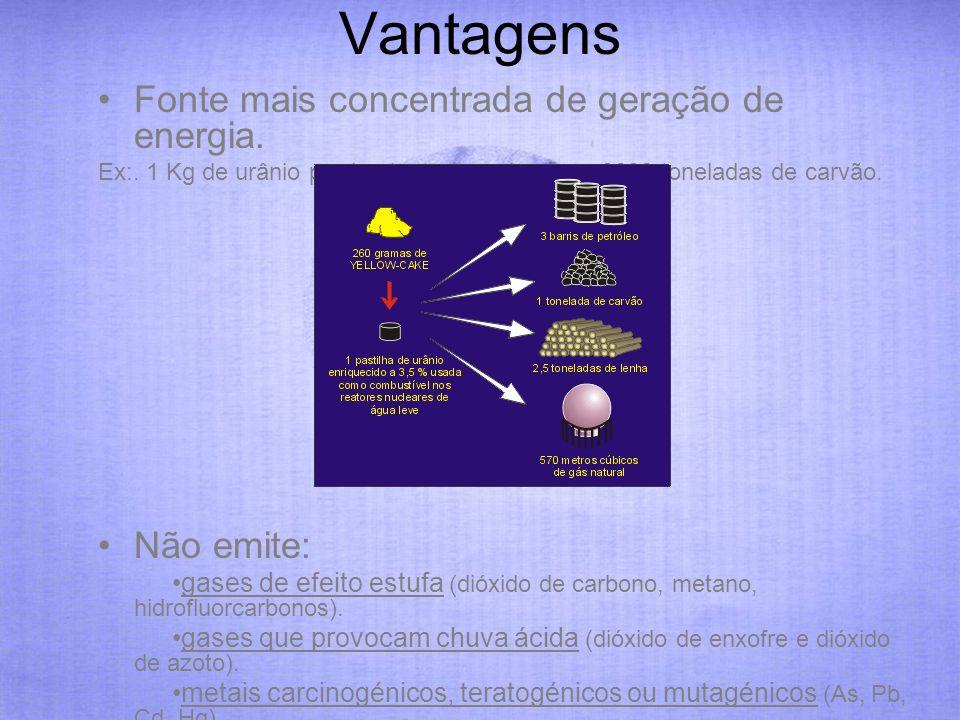 Vantagens Fonte mais concentrada de geração de energia. Ex:. 1 Kg de urânio produz tanta energia como 3000 toneladas de carvão. Não emite: gases de ef