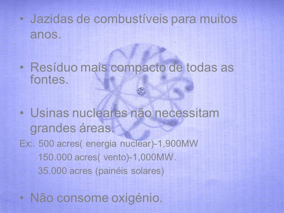 Jazidas de combustíveis para muitos anos. Resíduo mais compacto de todas as fontes. Usinas nucleares não necessitam grandes áreas. Ex:. 500 acres( ene