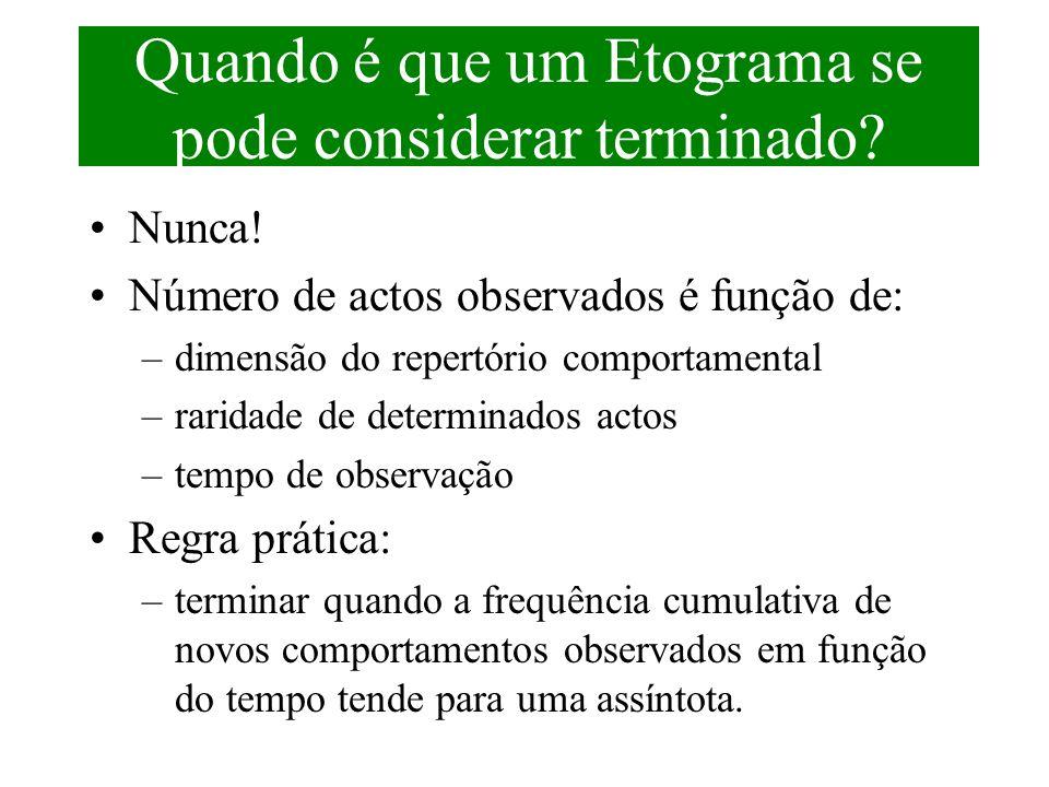 Organização funcional do Etograma Etograma = inventário (que nunca se considera perfeito e acabado) dos padrões de comportamento estereotipados de uma espécie.