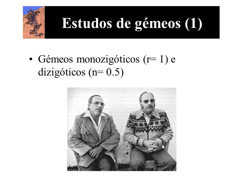 Estudos de gémeos (1) Gémeos monozigóticos (r= 1) e dizigóticos (n= 0.5)
