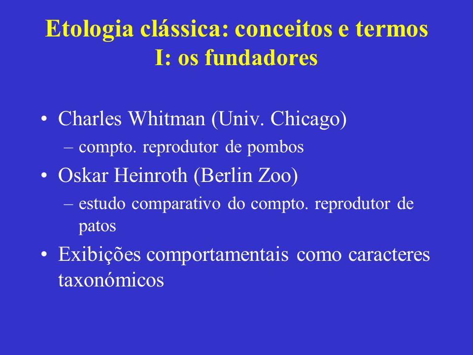 Etologia clássica: conceitos e termos I: os fundadores Charles Whitman (Univ. Chicago) –compto. reprodutor de pombos Oskar Heinroth (Berlin Zoo) –estu