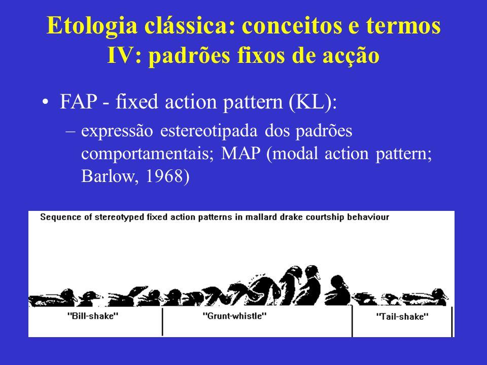 Etologia clássica: conceitos e termos IV: padrões fixos de acção FAP - fixed action pattern (KL): –expressão estereotipada dos padrões comportamentais
