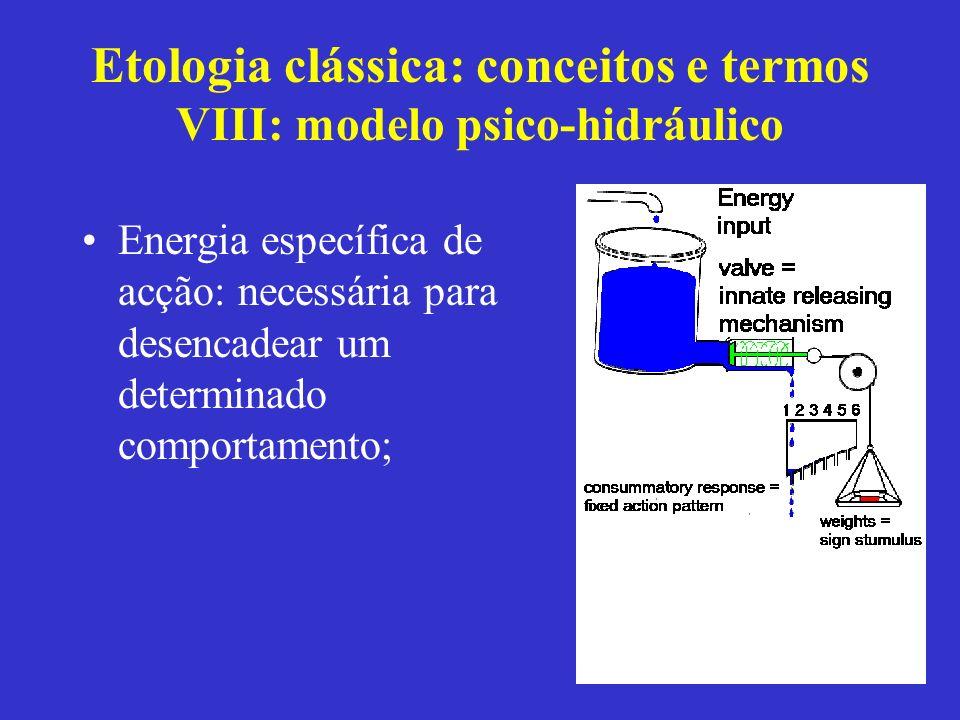 Etologia clássica: conceitos e termos VIII: modelo psico-hidráulico Energia específica de acção: necessária para desencadear um determinado comportame