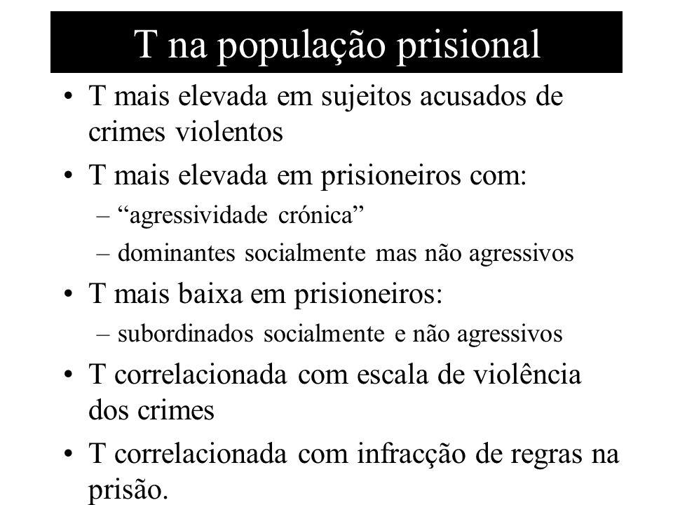 T na população prisional T mais elevada em sujeitos acusados de crimes violentos T mais elevada em prisioneiros com: –agressividade crónica –dominante