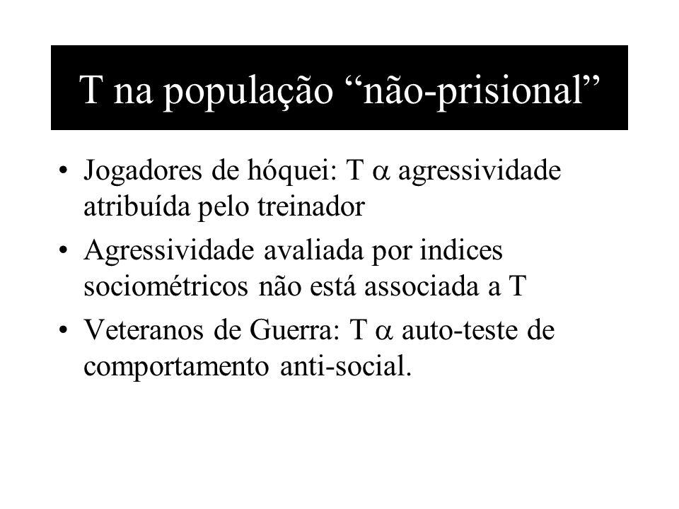 T na população não-prisional Jogadores de hóquei: T agressividade atribuída pelo treinador Agressividade avaliada por indices sociométricos não está a
