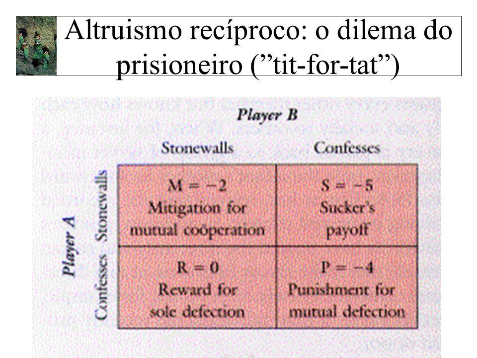 Altruismo recíproco: o dilema do prisioneiro (tit-for-tat)