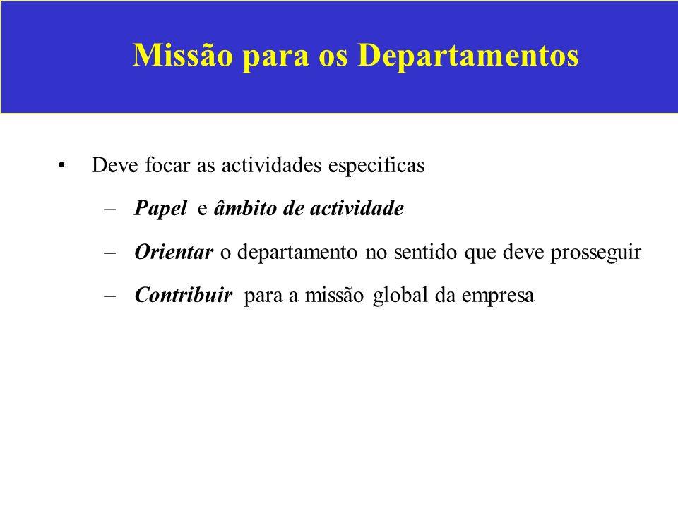 Missão para os Departamentos Deve focar as actividades especificas –Papel e âmbito de actividade –Orientar o departamento no sentido que deve prossegu