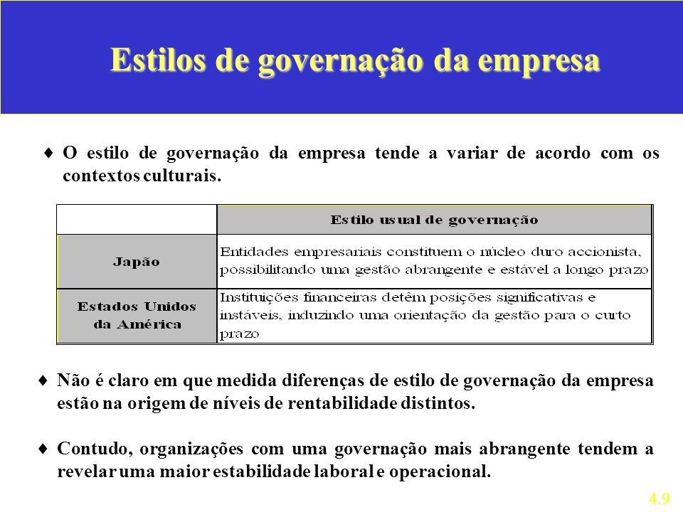 Estilos de governação da empresa O estilo de governação da empresa tende a variar de acordo com os contextos culturais. 4.9 Não é claro em que medida