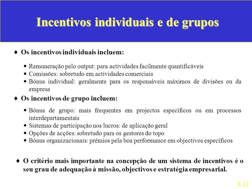 Incentivos individuais e de grupos Os incentivos individuais incluem: Remuneração pelo output: para actividades facilmente quantificáveis Comissões: s