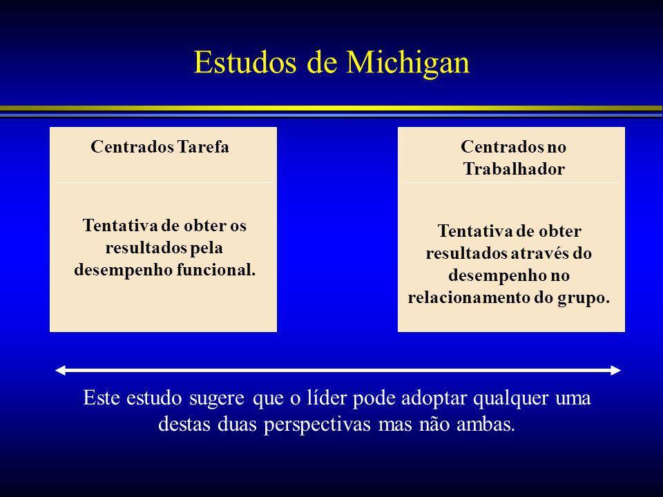 Estudos de Michigan Centrados TarefaCentrados no Trabalhador Tentativa de obter os resultados pela desempenho funcional.