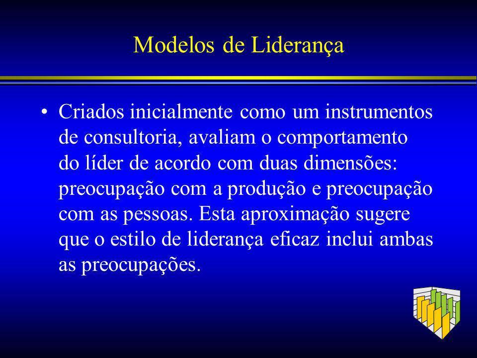 Modelos de Liderança Criados inicialmente como um instrumentos de consultoria, avaliam o comportamento do líder de acordo com duas dimensões: preocupação com a produção e preocupação com as pessoas.