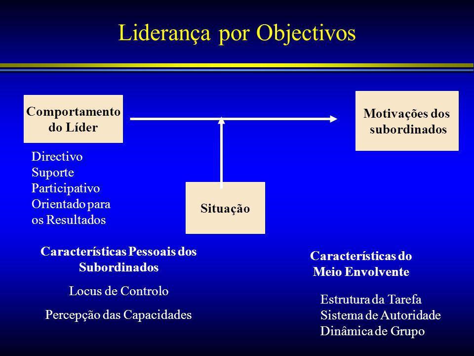Liderança por Objectivos Comportamento do Líder Motivações dos subordinados Situação Directivo Suporte Participativo Orientado para os Resultados Características Pessoais dos Subordinados Locus de Controlo Percepção das Capacidades Características do Meio Envolvente Estrutura da Tarefa Sistema de Autoridade Dinâmica de Grupo