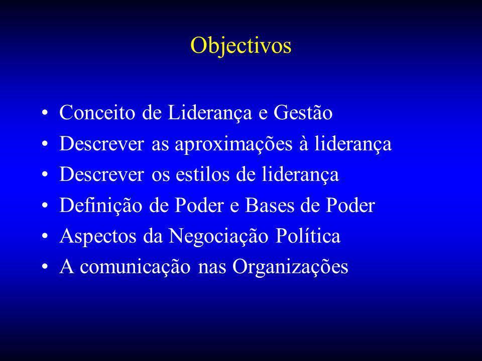 Objectivos Conceito de Liderança e Gestão Descrever as aproximações à liderança Descrever os estilos de liderança Definição de Poder e Bases de Poder Aspectos da Negociação Política A comunicação nas Organizações