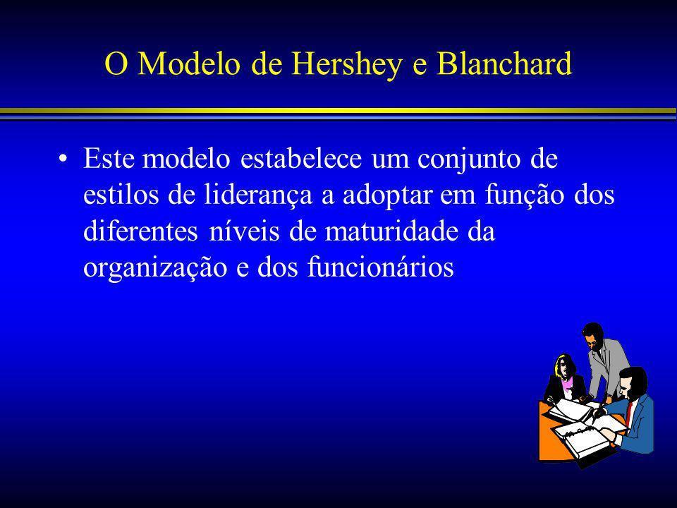 O Modelo de Hershey e Blanchard Este modelo estabelece um conjunto de estilos de liderança a adoptar em função dos diferentes níveis de maturidade da organização e dos funcionários
